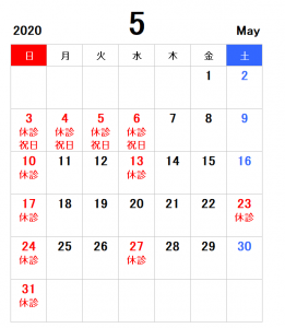 2020.5